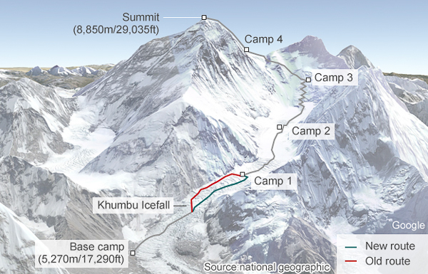 bbc-new-everest-route